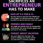 What an entrepreneur goes through 150x150 - What an Entrepreneur goes through