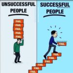 success depends 150x150 - Does success depends on a satisfied life?